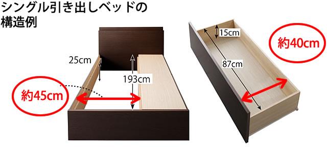 引き出し収納ベッドの構造